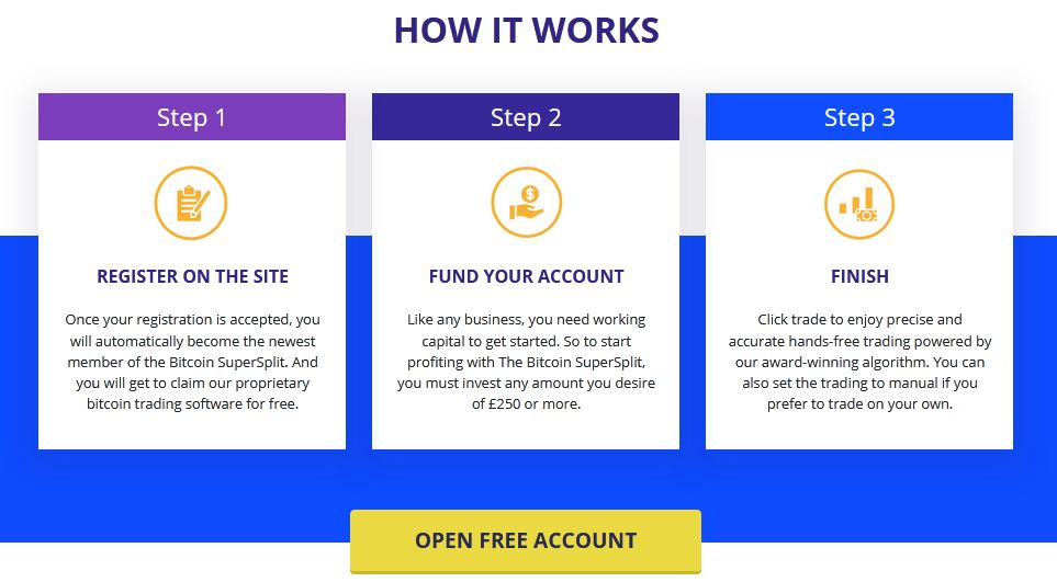 Bitcoin SuperSplit 2